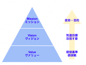 Mission_vision_value